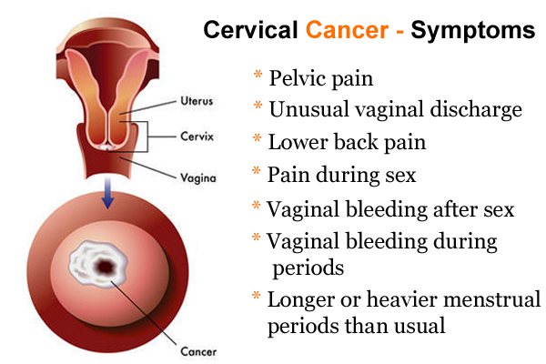 What are early warning signs of cervical cancer