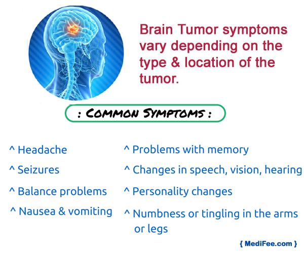 brain tumor diagnosis in india