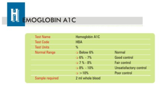 HbA1c Test from Thyrocare