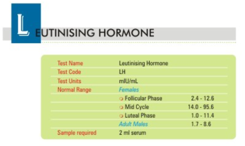 LH Test from Thyrocare