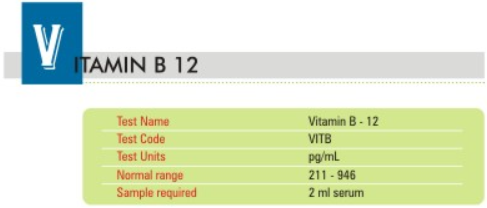Vitamin B-12 Test from Thyrocare